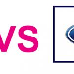 Ford Versus Windows . . .